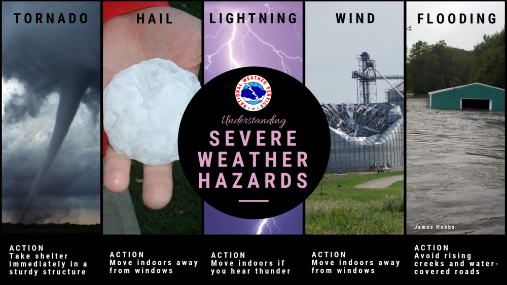 _images_wrn_Infographics_severe-weather-hazards-2019.png